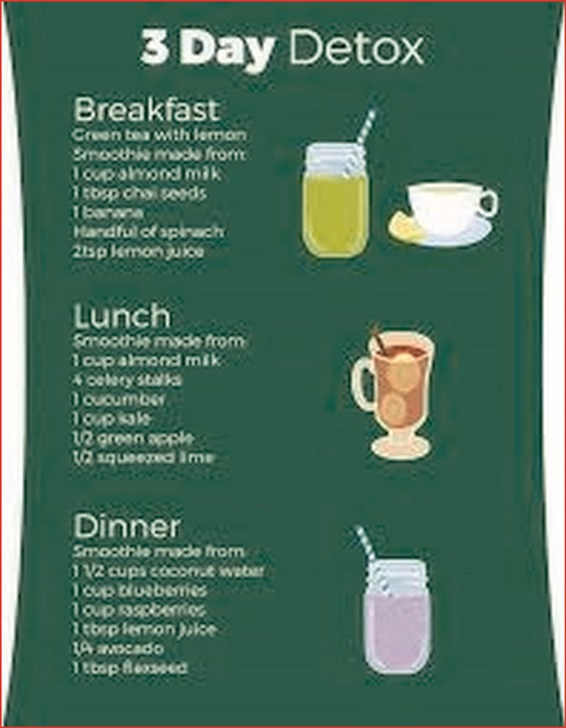 3 Day Detox Cleanse To Lose Weight