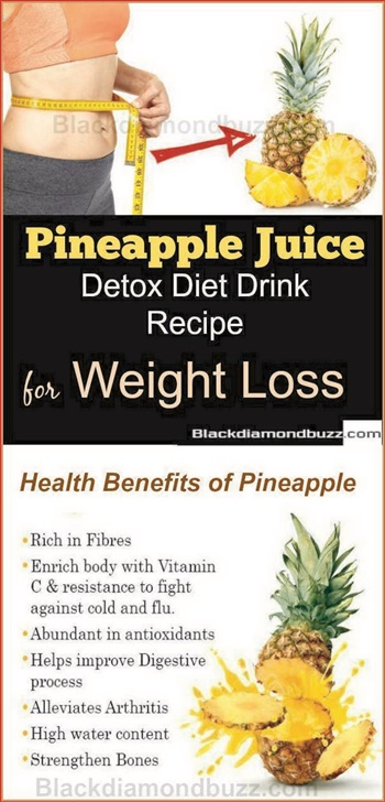 Best Detox For Weight Loss Fast