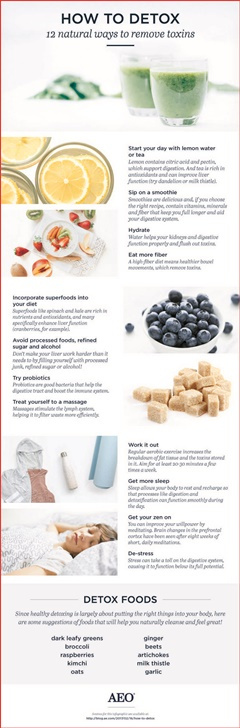 Best Way To Detox Your Body