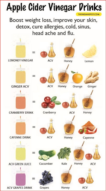 Homemade Detox Drinks With Apple Cider Vinegar