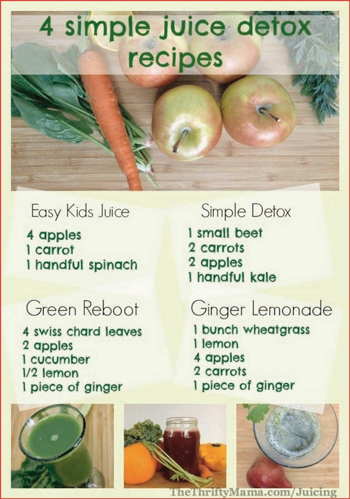 Juicing Recipes For Weight Loss And Detox