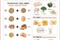 Lose 5 Pounds In 3 Days Detox