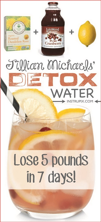 Detox Water For Weight Loss Recipes