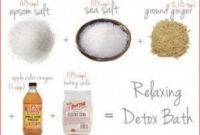 Epsom Salt Detox Bath Weight Loss