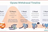 Ways To Help Detox From Opiates